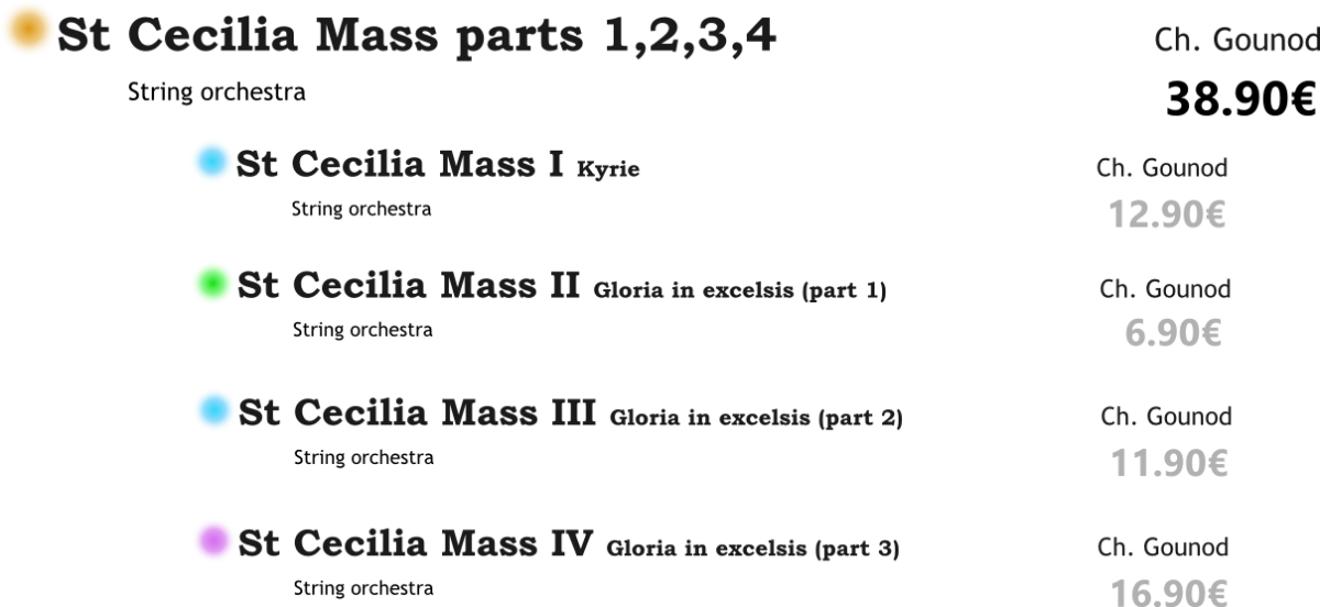 St Cecilia Mass parts I-IV PACK